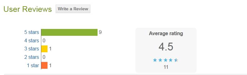festival_app_ratings