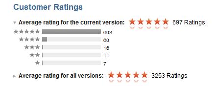 duolingo itunes reviews
