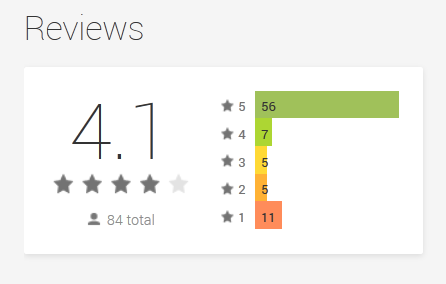 Choose My Network google play review