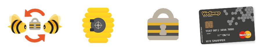 WeSwap Security