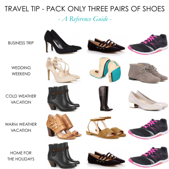 Travel Smartly with Just Three Pairs of Shoes