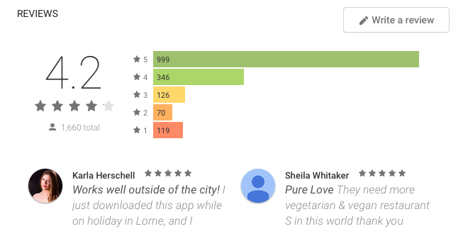 happycow google play reviews
