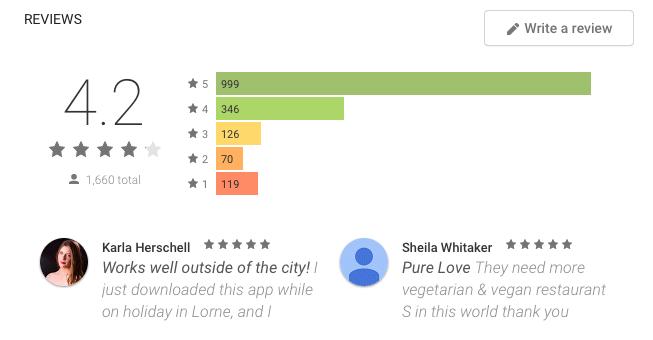 happycow google play reviews